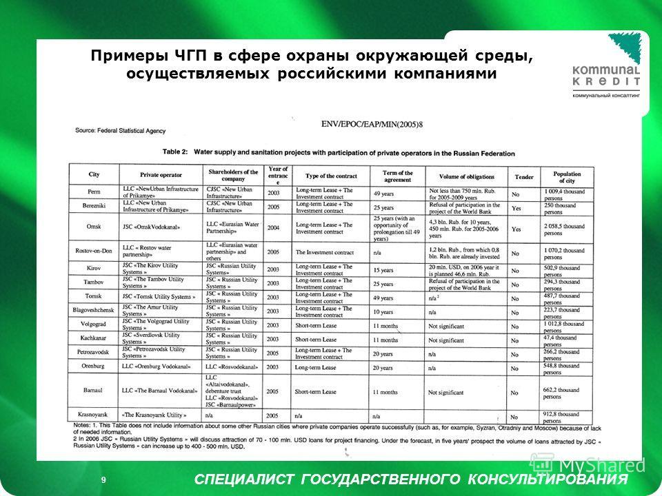 Füllung weiß/ keine Füllung СПЕЦИАЛИСТ ГОСУДАРСТВЕННОГО КОНСУЛЬТИРОВАНИЯ 9 Примеры ЧГП в сфере охраны окружающей среды, осуществляемых российскими компаниями