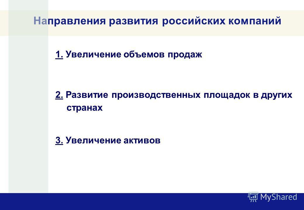 Направления развития российских компаний 1. Увеличение объемов продаж 2. Развитие производственных площадок в других странах 3. Увеличение активов