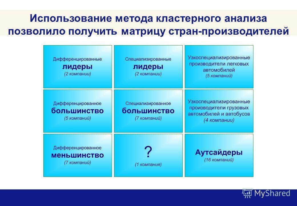 Использование метода кластерного анализа позволило получить матрицу стран-производителей