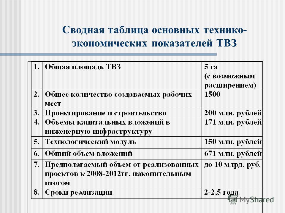 Сводная таблица основных технико- экономических показателей ТВЗ