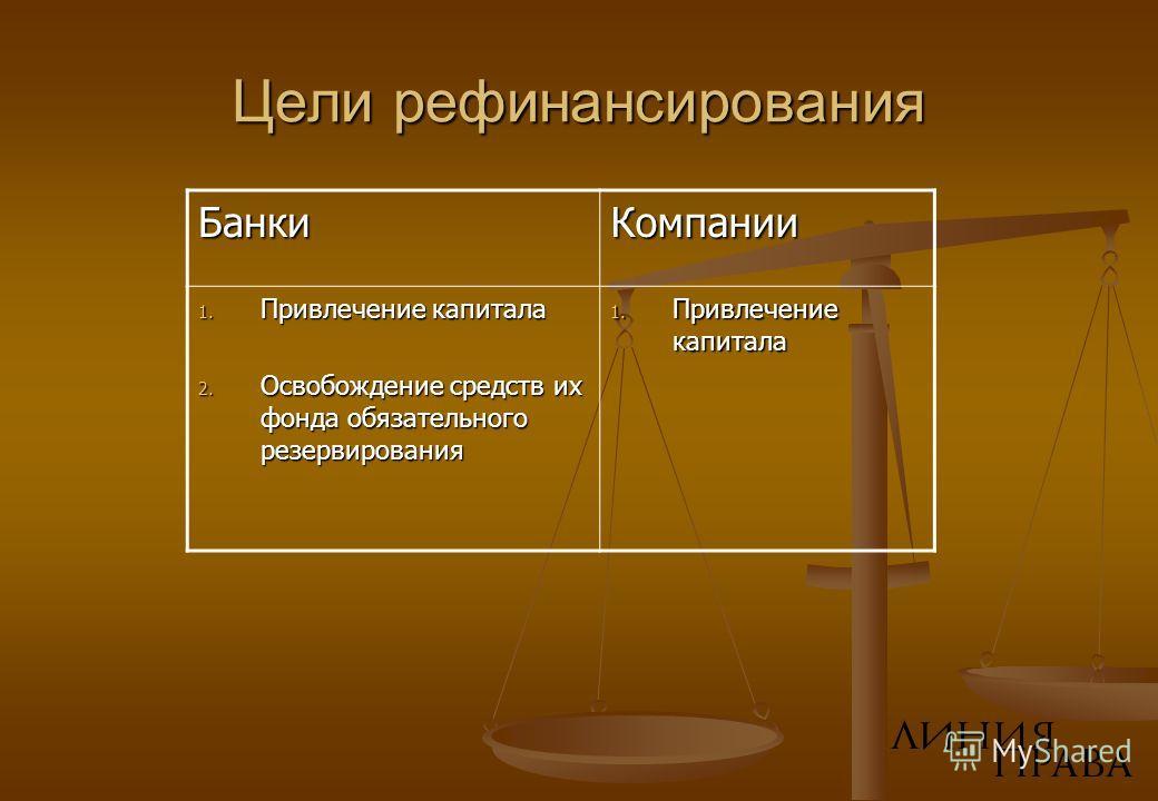 Цели рефинансирования БанкиКомпании 1. Привлечение капитала 2. Освобождение средств их фонда обязательного резервирования 1. Привлечение капитала