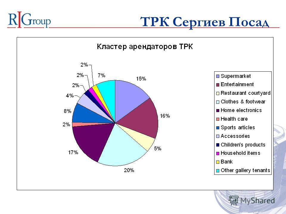 ТРК Сергиев Посад