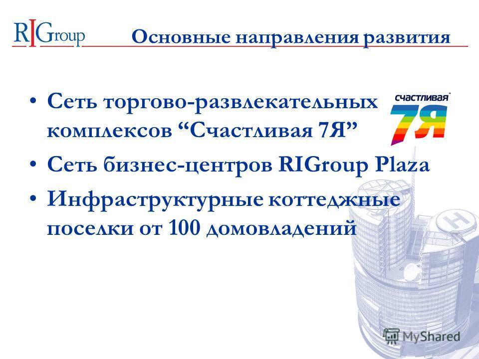 Основные направления развития Сеть торгово-развлекательных комплексов Счастливая 7Я Сеть бизнес-центров RIGroup Plaza Инфраструктурные коттеджные поселки от 100 домовладений