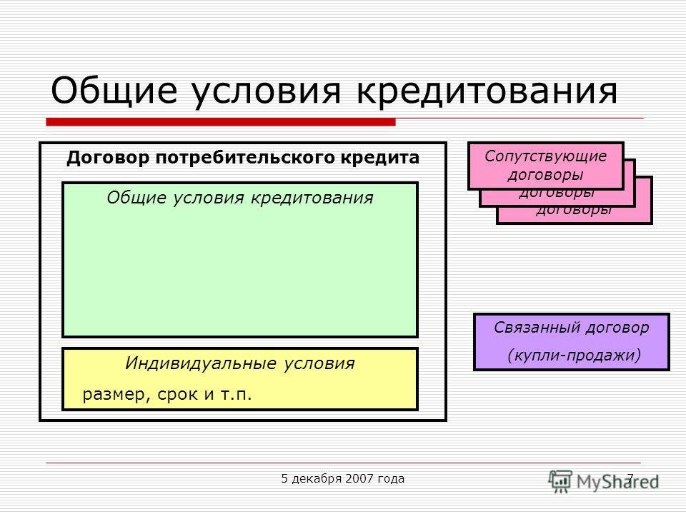 5 декабря 2007 года7 Общие условия кредитования Договор потребительского кредита Общие условия кредитования Индивидуальные условия размер, срок и т.п. Сопутствующие договоры Связанный договор (купли-продажи)
