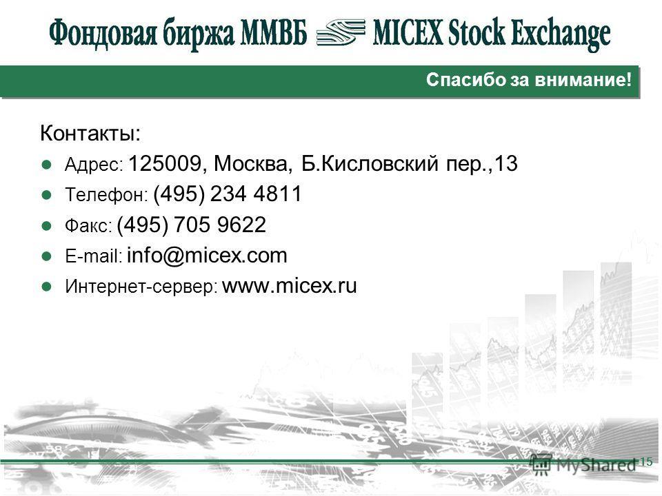 15 Спасибо за внимание! Контакты: Адрес: 125009, Москва, Б.Кисловский пер.,13 Телефон: (495) 234 4811 Факс: (495) 705 9622 E-mail: info@micex.com Интернет-сервер: www.micex.ru