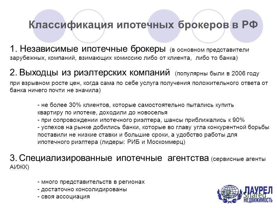 Классификация ипотечных брокеров в РФ 1. Независимые ипотечные брокеры (в основном представители зарубежных, компаний, взимающих комиссию либо от клиента, либо то банка) 2. Выходцы из риэлтерских компаний (популярны были в 2006 году при взрывном рост