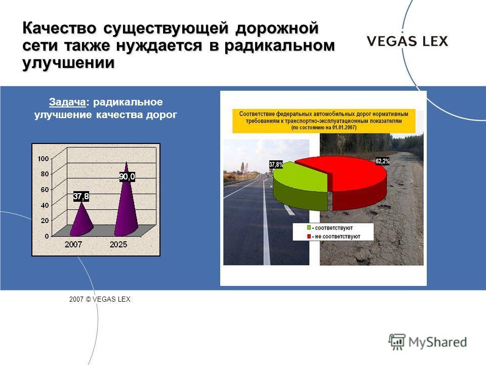2007 © VEGAS LEX Качество существующей дорожной сети также нуждается в радикальном улучшении Задача: радикальное улучшение качества дорог