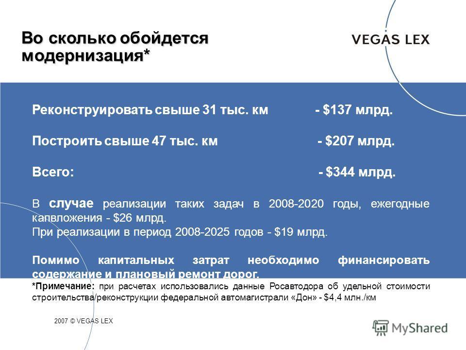 Во сколько обойдется модернизация* 2007 © VEGAS LEX Реконструировать свыше 31 тыс. км - $137 млрд. Построить свыше 47 тыс. км - $207 млрд. Всего: - $344 млрд. В случае реализации таких задач в 2008-2020 годы, ежегодные капвложения - $26 млрд. При реа