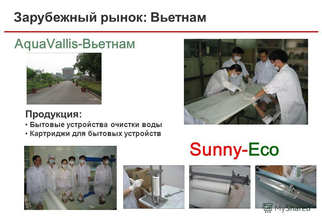 AquaVallis-Вьетнам Продукция: Бытовые устройства очистки воды Картриджи для бытовых устройств Sunny-Eco Зарубежный рынок: Вьетнам
