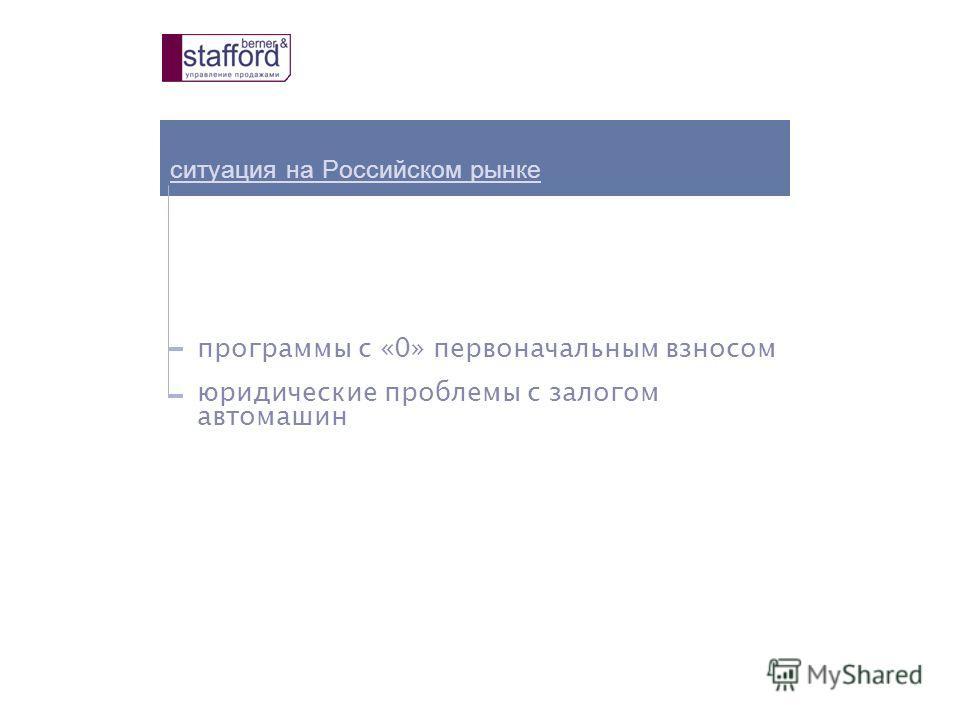 ситуация на Российском рынке программы с «0» первоначальным взносом юридические проблемы с залогом автомашин