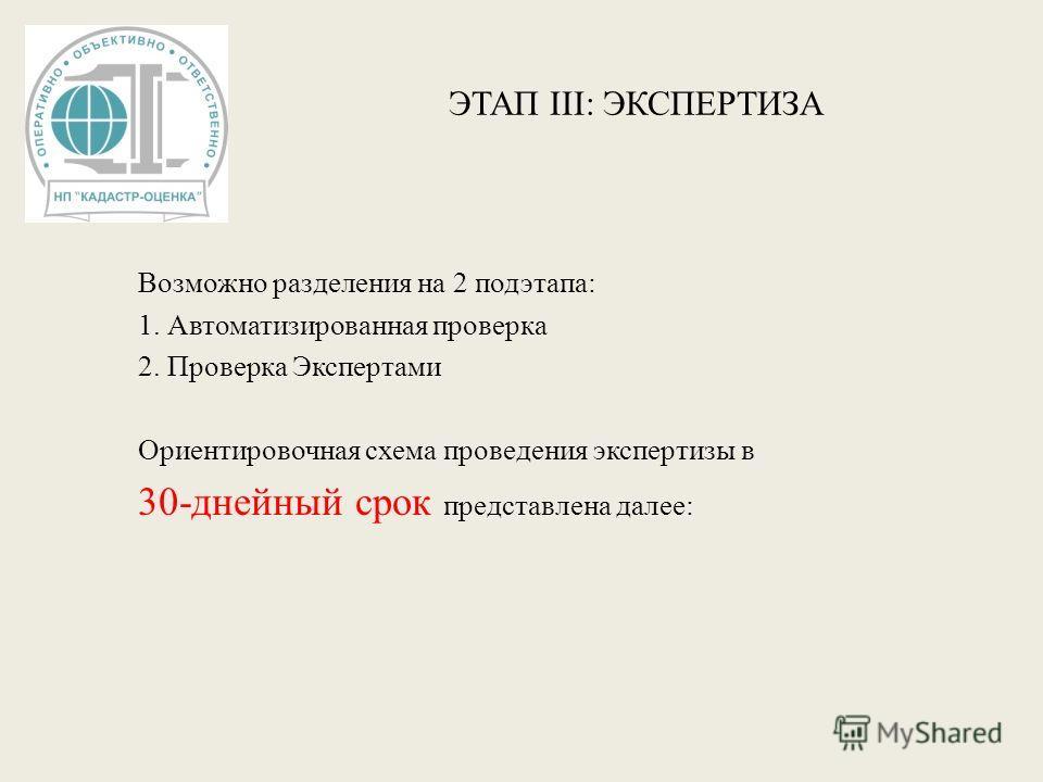 ЭТАП III: ЭКСПЕРТИЗА Возможно разделения на 2 подэтапа: 1. Автоматизированная проверка 2. Проверка Экспертами Ориентировочная схема проведения экспертизы в 30-днейный срок представлена далее:
