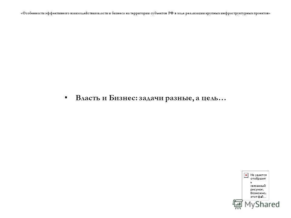 «Особенности эффективного взаимодействия власти и бизнеса на территории субъектов РФ в ходе реализации крупных инфраструктурных проектов» Власть и Бизнес: задачи разные, а цель…