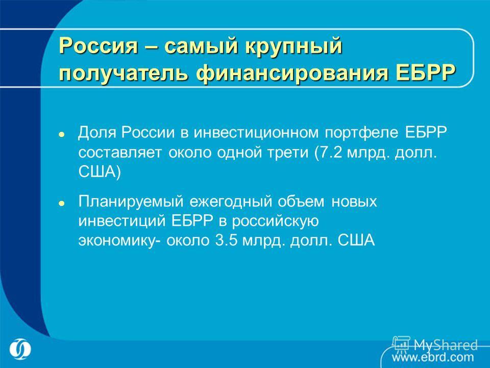 Россия – самый крупный получатель финансирования ЕБРР Доля России в инвестиционном портфеле ЕБРР составляет около одной трети (7.2 млрд. долл. США) Планируемый ежегодный объем новых инвестиций ЕБРР в российскую экономику- около 3.5 млрд. долл. США