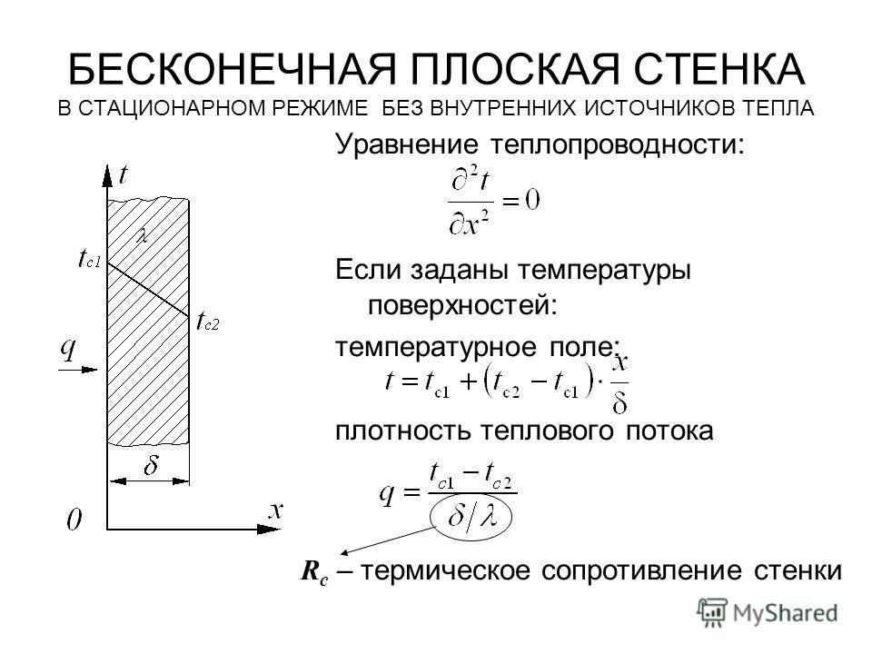 БЕСКОНЕЧНАЯ ПЛОСКАЯ СТЕНКА В СТАЦИОНАРНОМ РЕЖИМЕ БЕЗ ВНУТРЕННИХ ИСТОЧНИКОВ ТЕПЛА Уравнение теплопроводности: Если заданы температуры поверхностей: температурное поле: плотность теплового потока R с – термическое сопротивление стенки