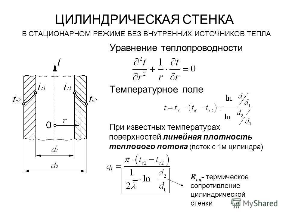 ЦИЛИНДРИЧЕСКАЯ СТЕНКА В СТАЦИОНАРНОМ РЕЖИМЕ БЕЗ ВНУТРЕННИХ ИСТОЧНИКОВ ТЕПЛА Уравнение теплопроводности Температурное поле При известных температурах поверхностей линейная плотность теплового потока (поток с 1м цилиндра) R сц - термическое сопротивлен