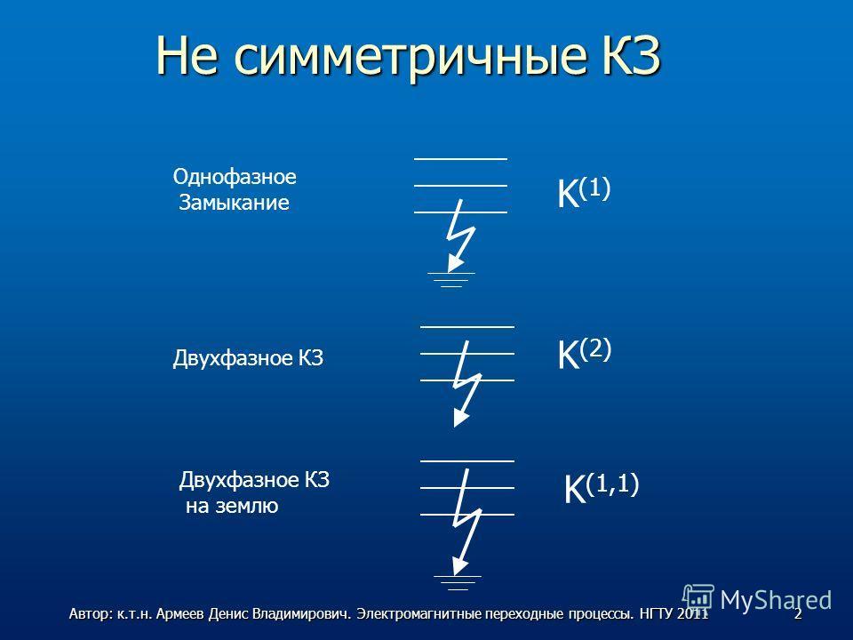 Не симметричные КЗ K (2) Двухфазное КЗ K (1,1) Двухфазное КЗ на землю K (1) Однофазное Замыкание 2Автор: к.т.н. Армеев Денис Владимирович. Электромагнитные переходные процессы. НГТУ 2011