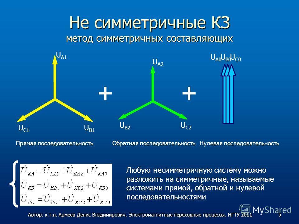 Не симметричные КЗ метод симметричных составляющих U A1 U B1 U C1 U A2 U B2 U C2 U A0 U B0 U C0 Прямая последовательностьОбратная последовательностьНулевая последовательность Любую несимметричную систему можно разложить на симметричные, называемые си
