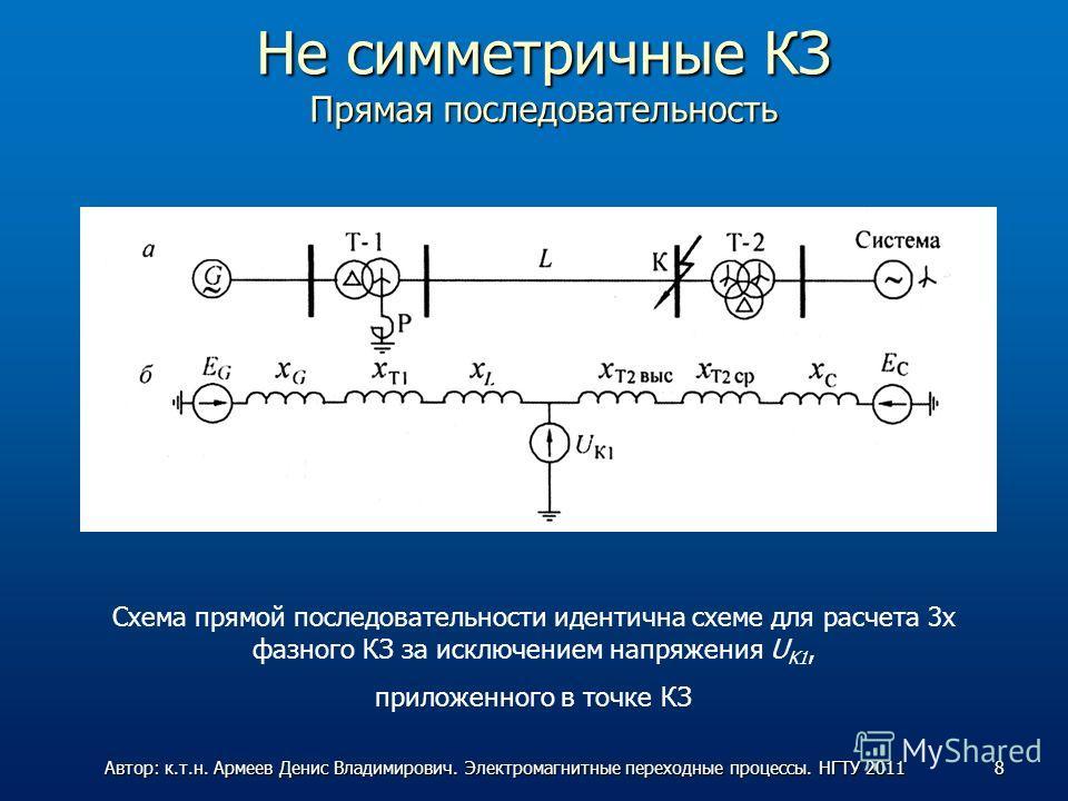 Не симметричные КЗ Прямая последовательность Схема прямой последовательности идентична схеме для расчета 3х фазного КЗ за исключением напряжения U K1, приложенного в точке КЗ 8Автор: к.т.н. Армеев Денис Владимирович. Электромагнитные переходные проце