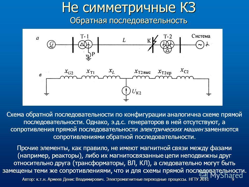 Не симметричные КЗ Обратная последовательность Схема обратной последовательности по конфигурации аналогична схеме прямой последовательности. Однако, э.д.с. генераторов в ней отсутствуют, а сопротивления прямой последовательности электрических машин з