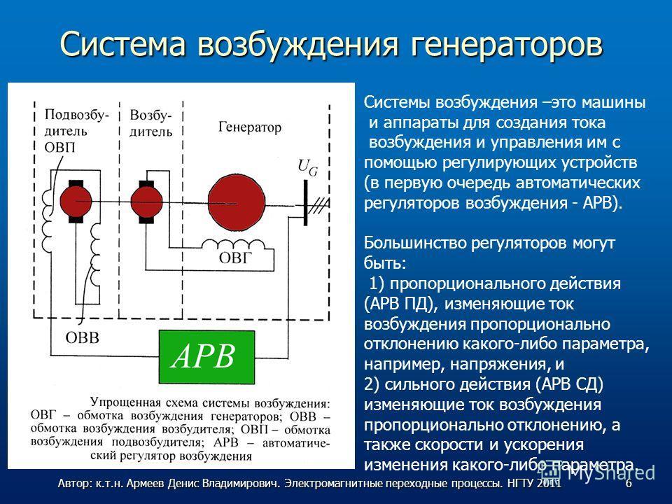 Система возбуждения генераторов Системы возбуждения –это машины и аппараты для создания тока возбуждения и управления им с помощью регулирующих устройств (в первую очередь автоматических регуляторов возбуждения - АРВ). Большинство регуляторов могут б