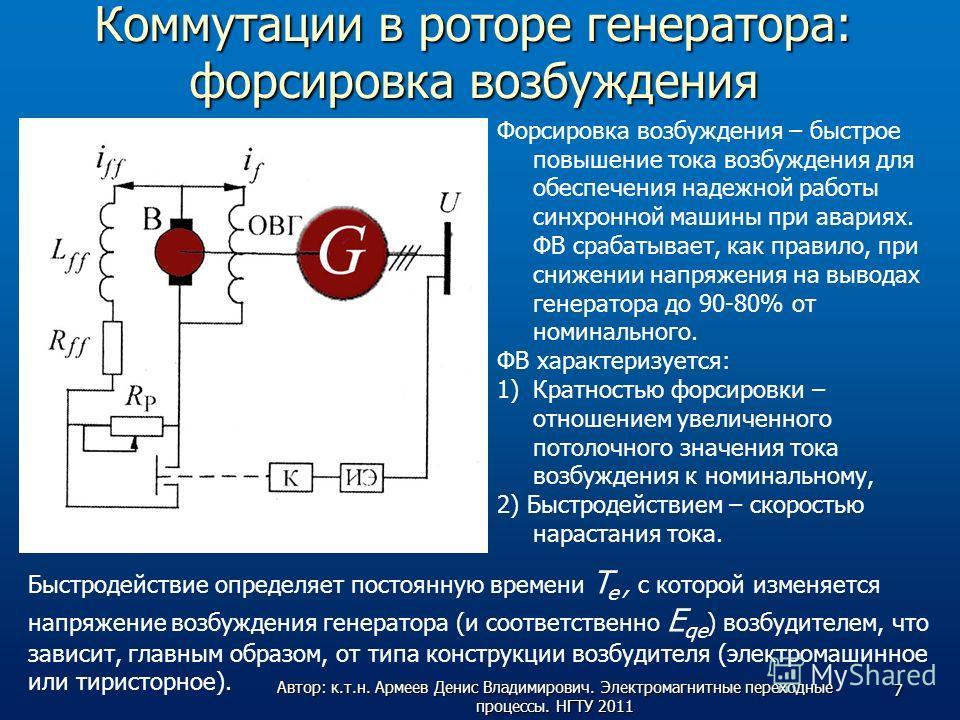 Коммутации в роторе генератора: форсировка возбуждения Форсировка возбуждения – быстрое повышение тока возбуждения для обеспечения надежной работы синхронной машины при авариях. ФВ срабатывает, как правило, при снижении напряжения на выводах генерато