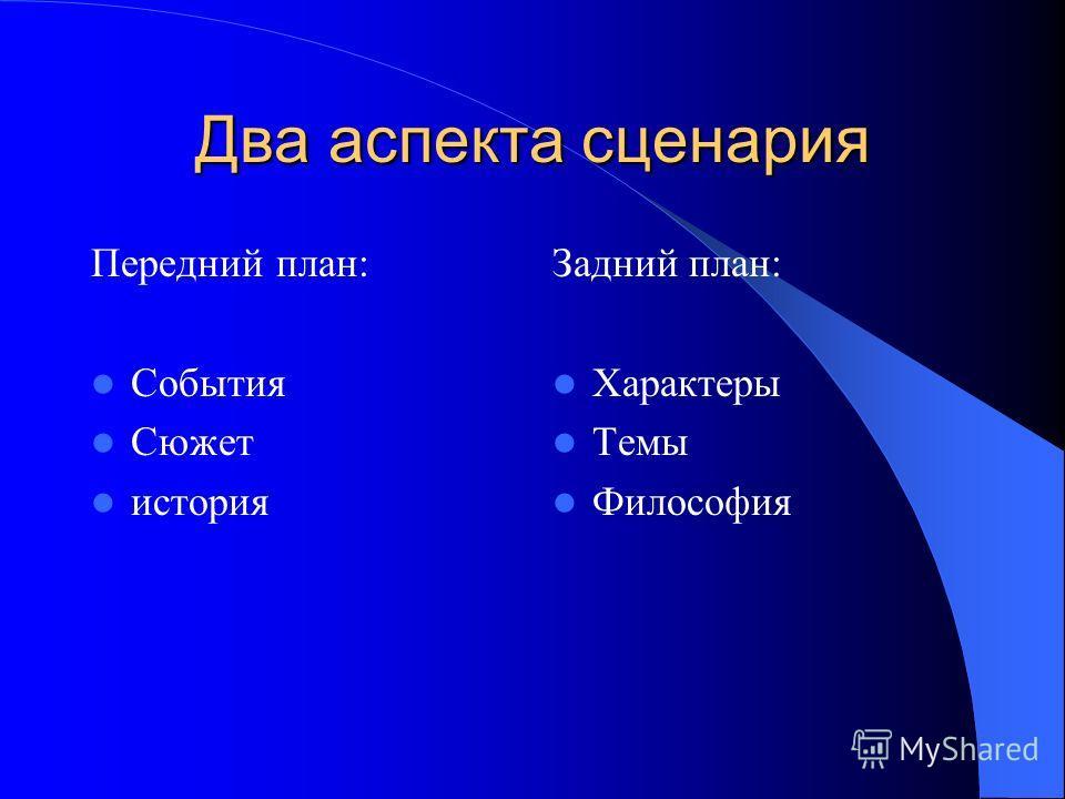 Персонажи Протагонист Антагонист Второстепенные герои