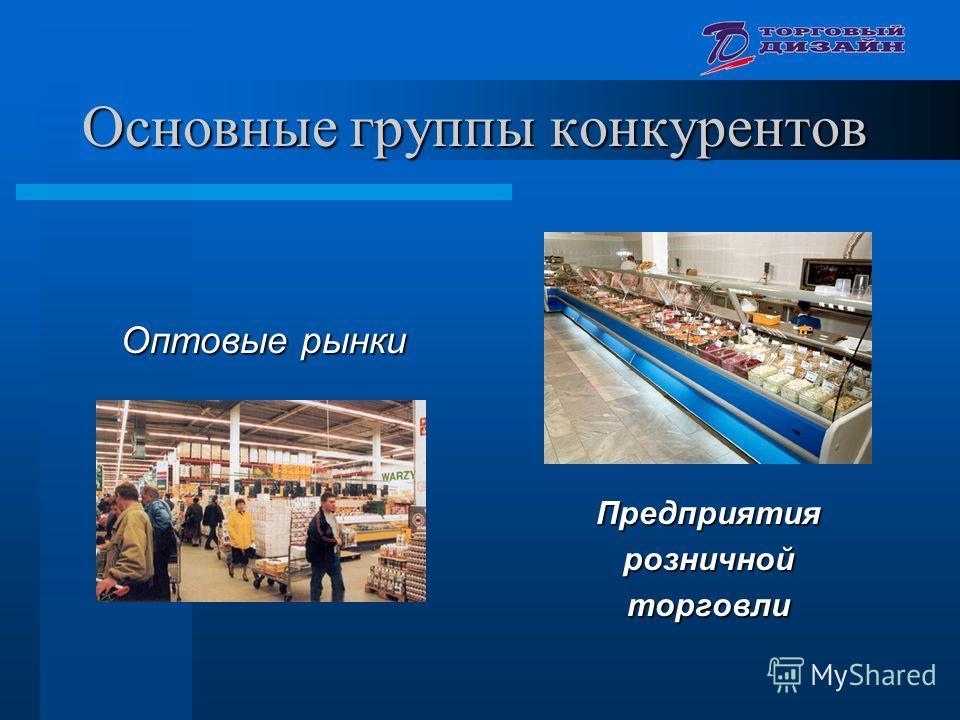 Основные группы конкурентов Оптовые рынки Предприятиярозничнойторговли