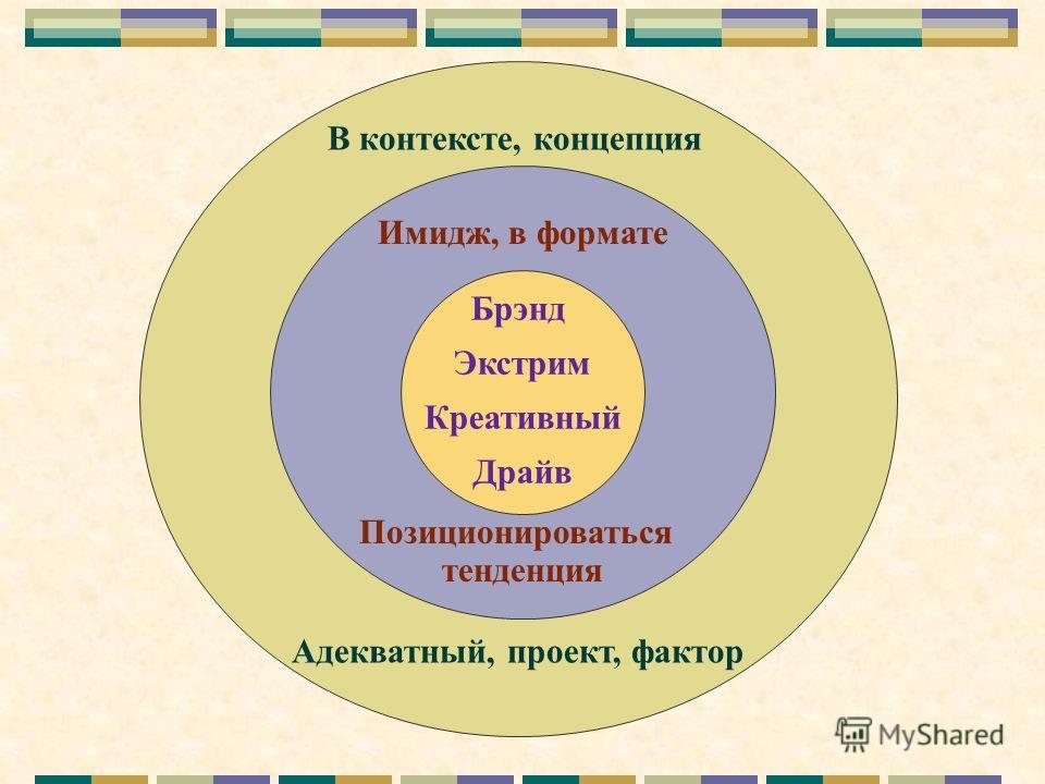 В контексте, концепция Адекватный, проект, фактор Имидж, в формате Позиционироваться тенденция Брэнд Экстрим Креативный Драйв