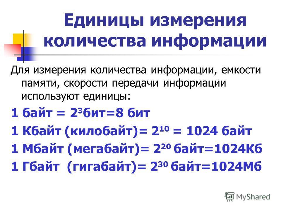 Единицы измерения количества информации Для измерения количества информации, емкости памяти, скорости передачи информации используют единицы: 1 байт = 2 3 бит=8 бит 1 Кбайт (килобайт)= 2 10 = 1024 байт 1 Мбайт (мегабайт)= 2 20 байт=1024Кб 1 Гбайт (ги