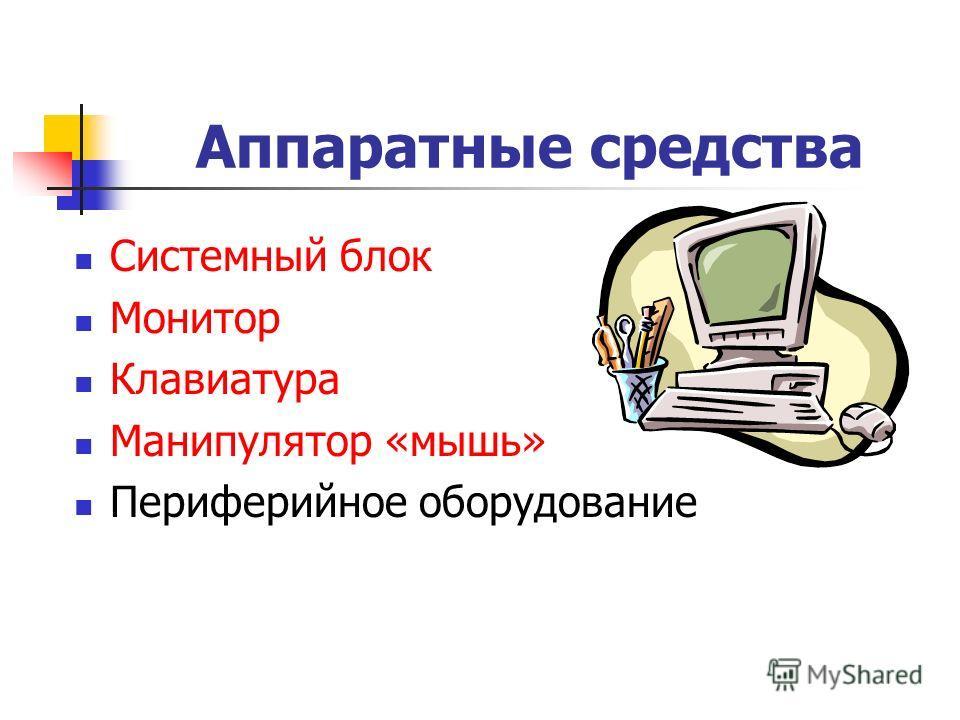 Составные части компьютерной системы: Аппаратные средства – Hard Ware Программные средства – Soft Ware Пользователь - User
