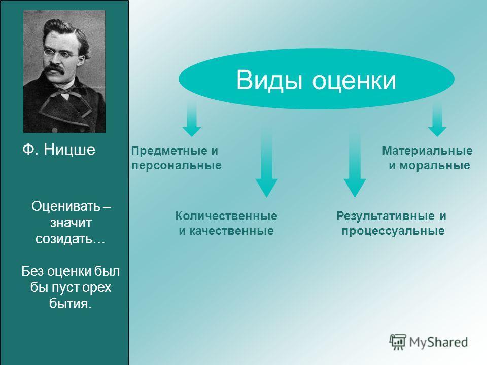 Оценивать – значит созидать… Без оценки был бы пуст орех бытия. Ф. Ницше Виды оценки Предметные и персональные Количественные и качественные Результативные и процессуальные Материальные и моральные