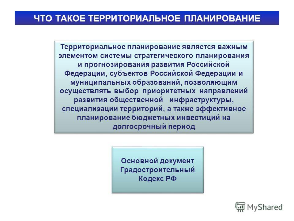 ЧТО ТАКОЕ ТЕРРИТОРИАЛЬНОЕ ПЛАНИРОВАНИЕ Территориальное планирование является важным элементом системы стратегического планирования и прогнозирования развития Российской Федерации, субъектов Российской Федерации и муниципальных образований, позволяющи