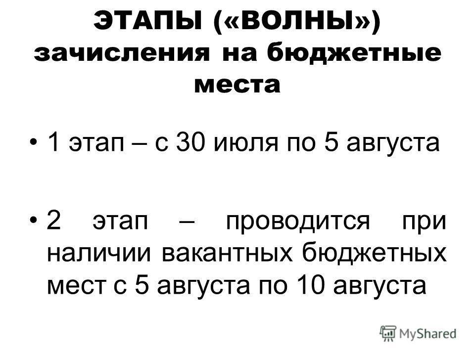 ЭТАПЫ («ВОЛНЫ») зачисления на бюджетные места 1 этап – с 30 июля по 5 августа 2 этап – проводится при наличии вакантных бюджетных мест с 5 августа по 10 августа