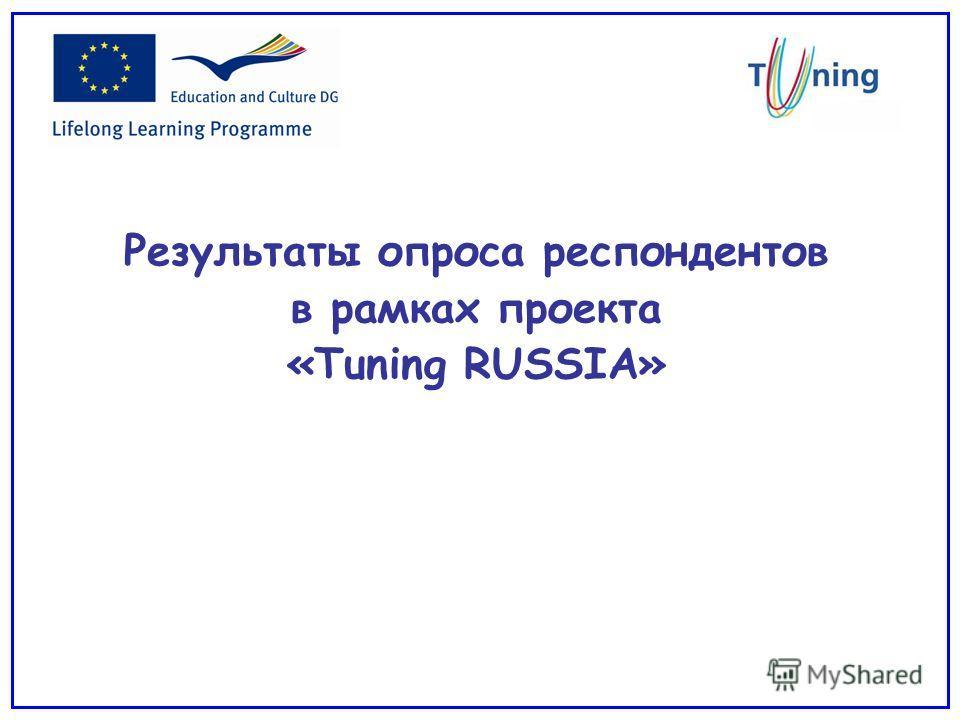 Результаты опроса респондентов в рамках проекта «Tuning RUSSIA»