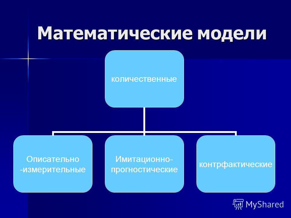 Математические модели количественные Описательно -измерительные Имитационно- прогностические контрфактические