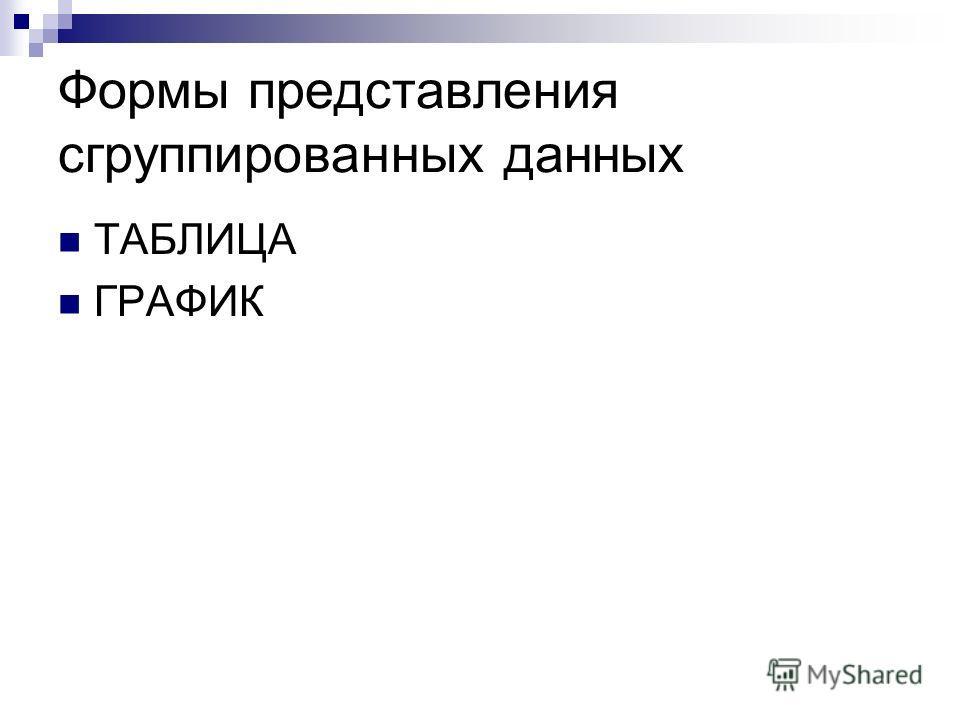 Формы представления сгруппированных данных ТАБЛИЦА ГРАФИК