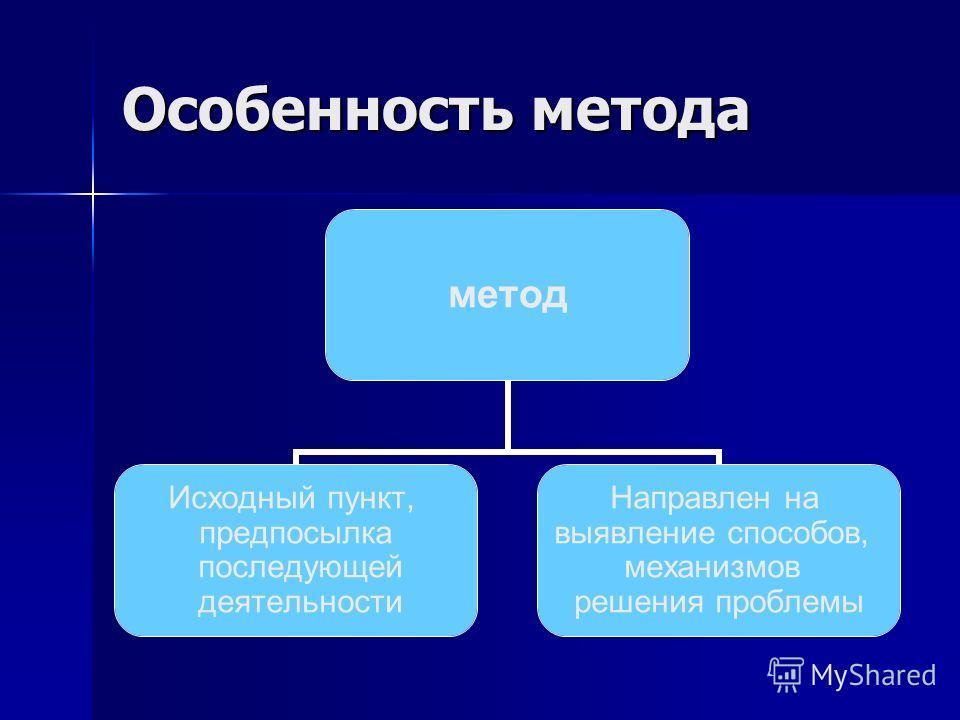 Особенность метода метод Исходный пункт, предпосылка последующей деятельности Направлен на выявление способов, механизмов решения проблемы