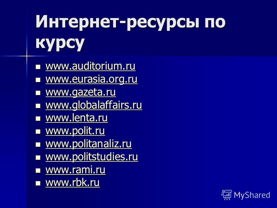Интернет-ресурсы по курсу www.auditorium.ru www.auditorium.ru www.auditorium.ru www.auditorium.ru www.eurasia.org.ru www.eurasia.org.ru www.eurasia.org.ru www.eurasia.org.ru www.gazeta.ru www.gazeta.ru www.gazeta.ru www.gazeta.ru www.globalaffairs.ru