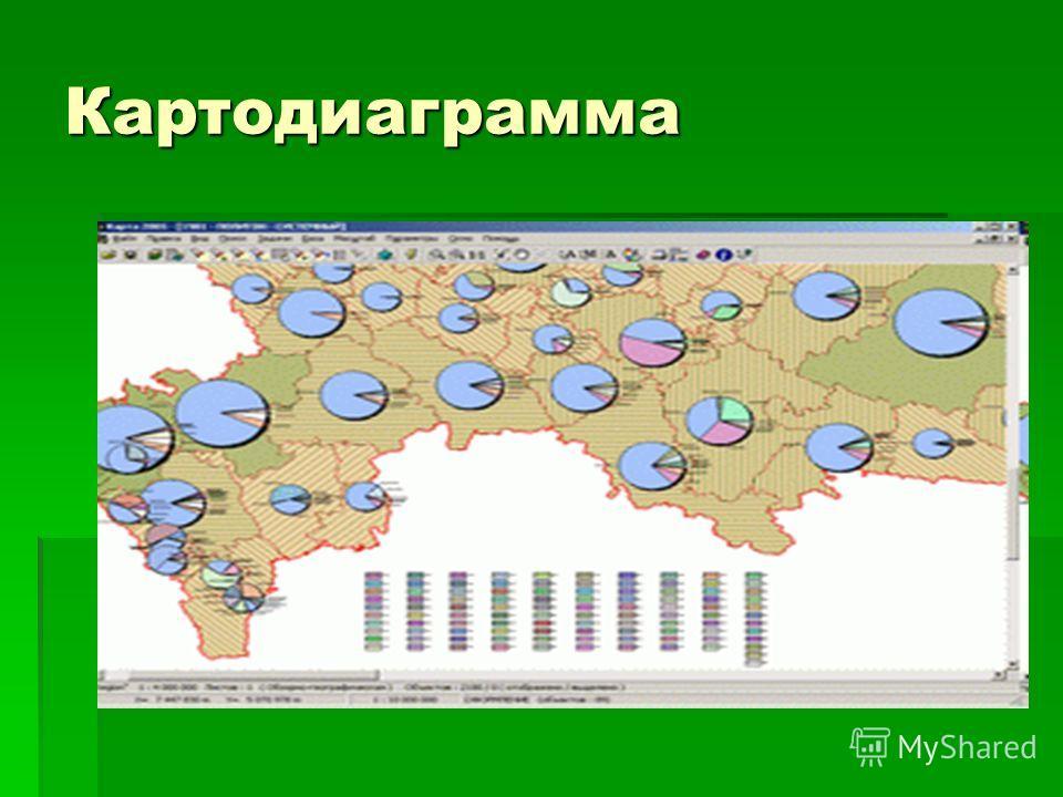 Картодиаграмма