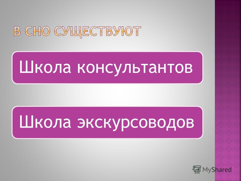 Школа консультантовШкола экскурсоводов