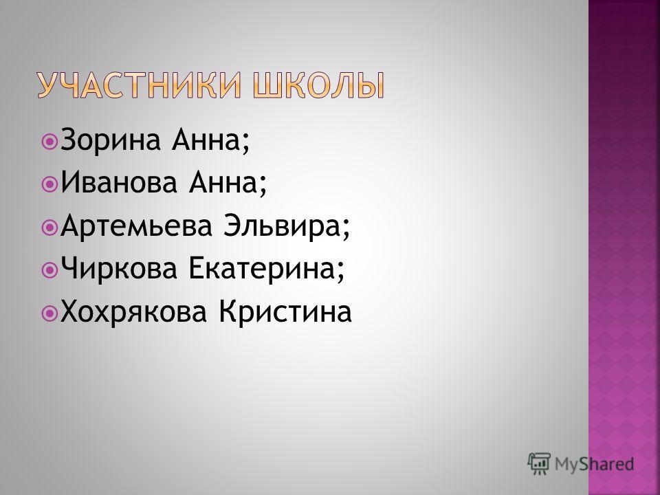 Зорина Анна; Иванова Анна; Артемьева Эльвира; Чиркова Екатерина; Хохрякова Кристина