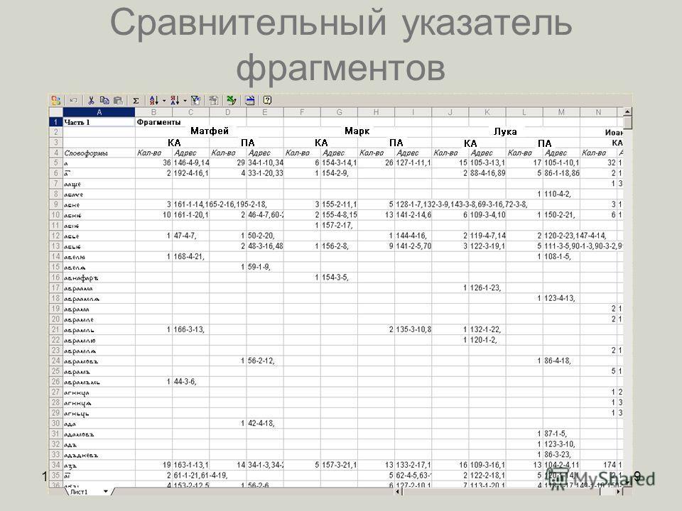17.07.200659 Сравнительный указатель фрагментов