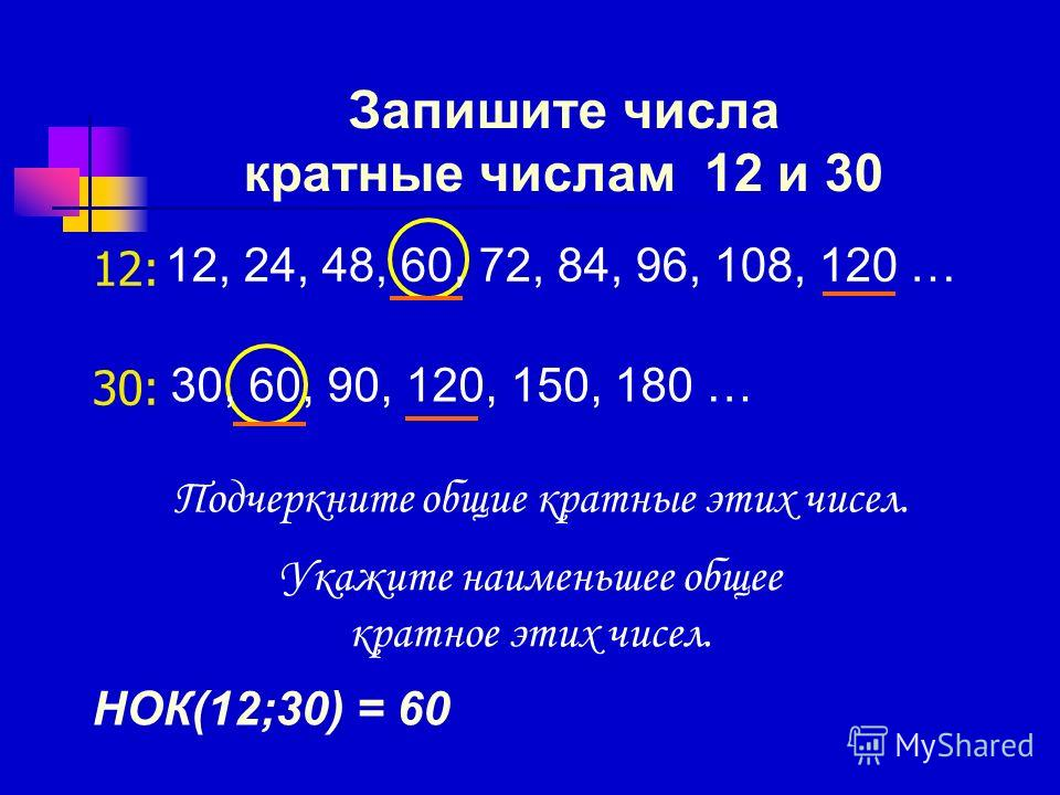 Запишите числа кратные числам 12 и 30 12: 30: Подчеркните общие кратные этих чисел. Укажите наименьшее общее кратное этих чисел. НОК(12;30) = 60 12, 24, 48, 60, 72, 84, 96, 108, 120 … 30, 60, 90, 120, 150, 180 …