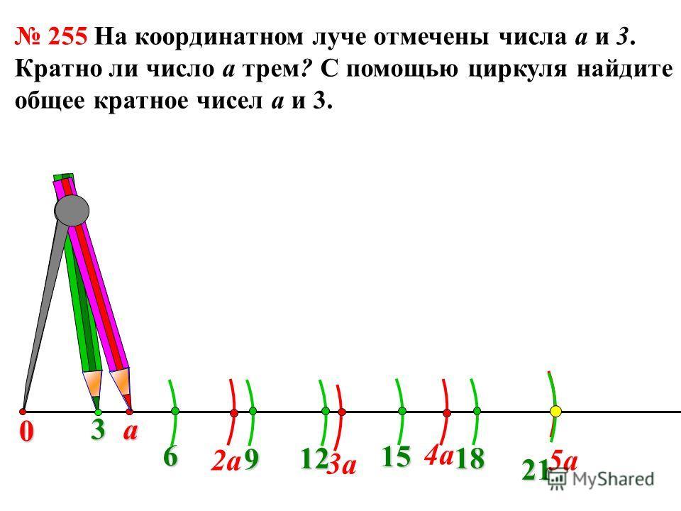 255 На координатном луче отмечены числа а и 3. Кратно ли число а трем? С помощью циркуля найдите общее кратное чисел а и 3. 3а 2а 3а 6 9 12 5а 15 21 18 4а 0