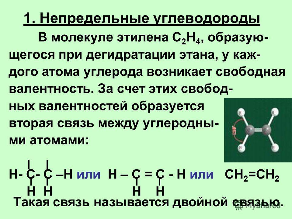 1. Непредельные углеводороды В молекуле этилена С 2 Н 4, образую- щегося при дегидратации этана, у каж- дого атома углерода возникает свободная валентность. За счет этих свобод- ных валентностей образуется вторая связь между углеродны- ми атомами: Н-