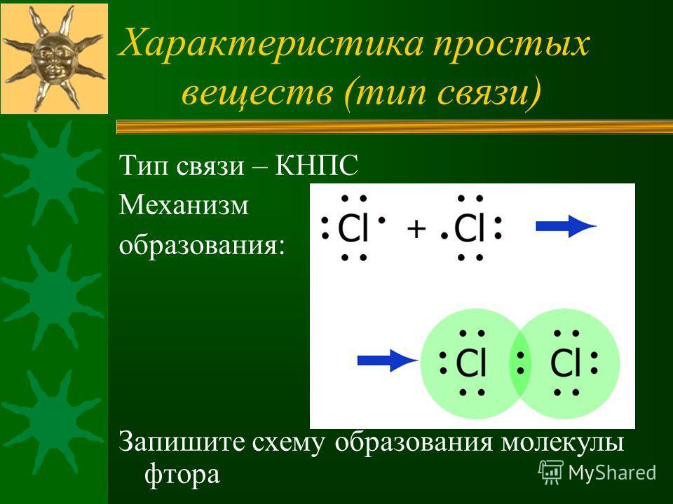 Характеристика простых веществ (тип связи) Тип связи – КНПС Механизм образования: Запишите схему образования молекулы фтора