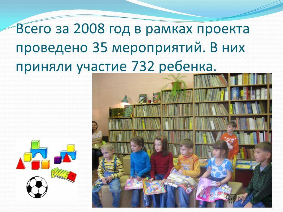 Всего за 2008 год в рамках проекта проведено 35 мероприятий. В них приняли участие 732 ребенка.