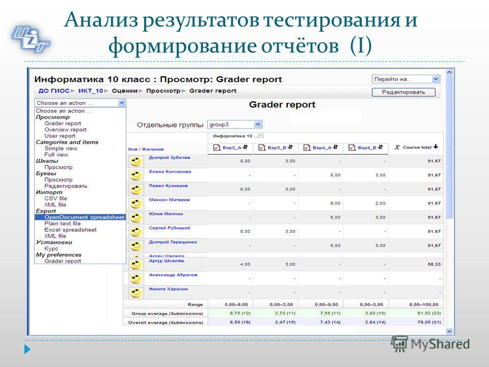 Анализ результатов тестирования и формирование отчётов (I)