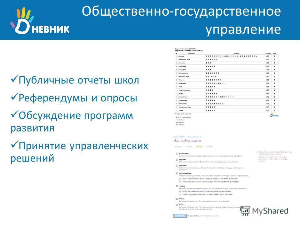 Общественно-государственное управление Публичные отчеты школ Референдумы и опросы Обсуждение программ развития Принятие управленческих решений