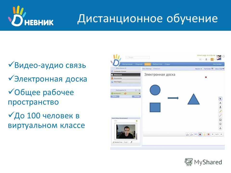 Дистанционное обучение Видео-аудио связь Электронная доска Общее рабочее пространство До 100 человек в виртуальном классе
